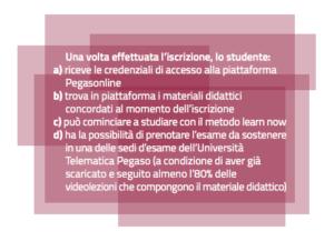 Come si studia alla Unipegaso - iscrizione, piattaforma, credenziali, accesso, studiare ed esami